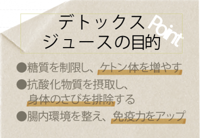 スクリーンショット 2015-01-20 15.31.04