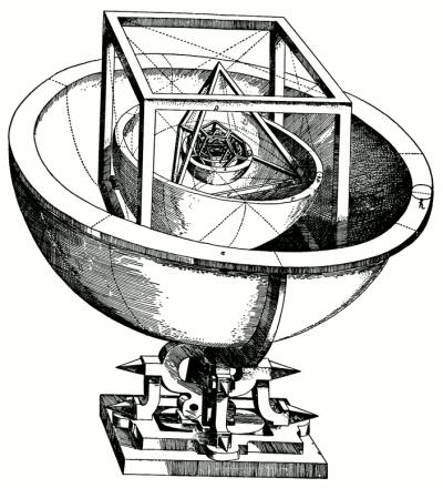 ケプラー初期の多面体太陽系モデル(画像提供/ウィキペディア)