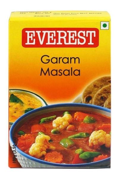 インドのガラムマサラ2