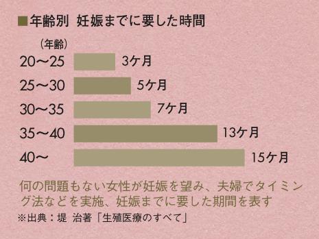 %e5%a6%8a%e5%a8%a0%e3%81%a8%e4%b8%8d%e5%a6%8a%ef%bc%91